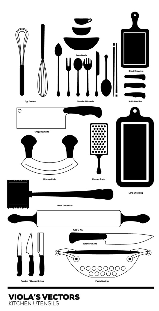 Kitchen Utilities Store